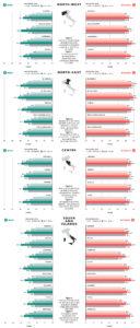 mortalità livello di istruzione