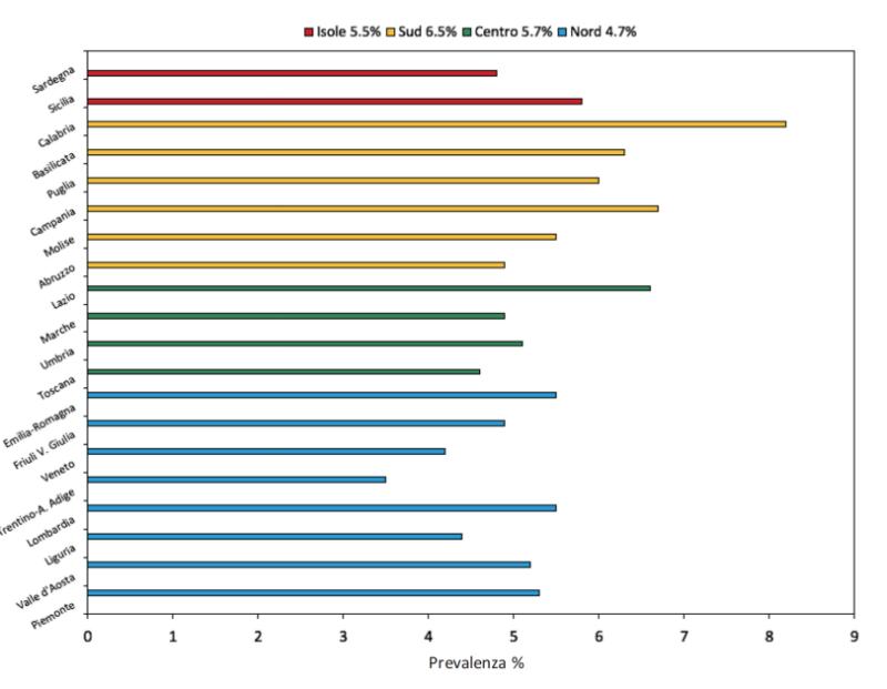 diffusione su base regionale del diabete mellito di tipo 2
