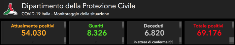 situazione coronavirus in italia