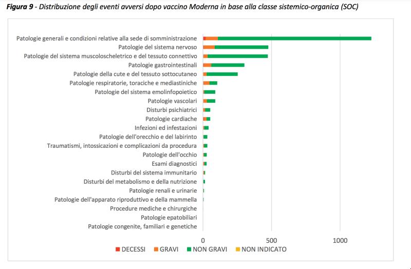 sorveglianza vaccini covid