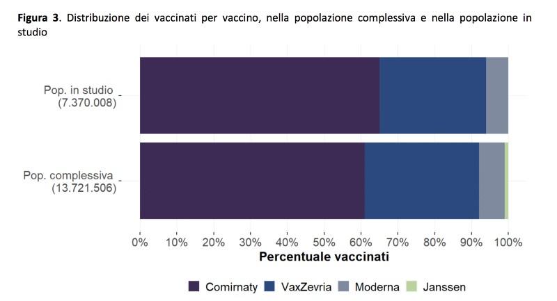 vaccini anti covid-19