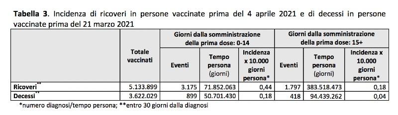 vaccini-anti-COVID-19